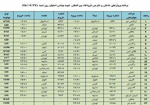 فهرست 23 پرواز فرودگاه بین المللی شهید بهشتی اصفهان
